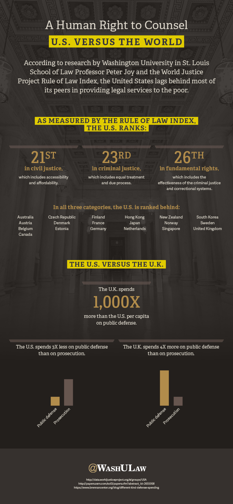 A Human Right to Counsel infographic